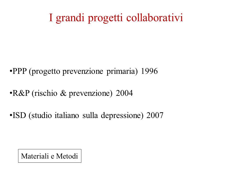I grandi progetti collaborativi PPP (progetto prevenzione primaria) 1996 R&P (rischio & prevenzione) 2004 ISD (studio italiano sulla depressione) 2007 Materiali e Metodi