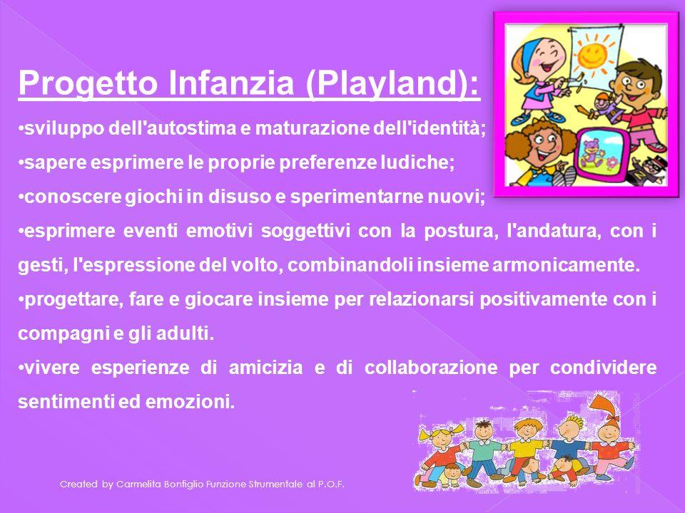 Created by Carmelita Bonfiglio Funzione Strumentale al P.O.F. Progetto Infanzia (Playland): sviluppo dell'autostima e maturazione dell'identità; saper