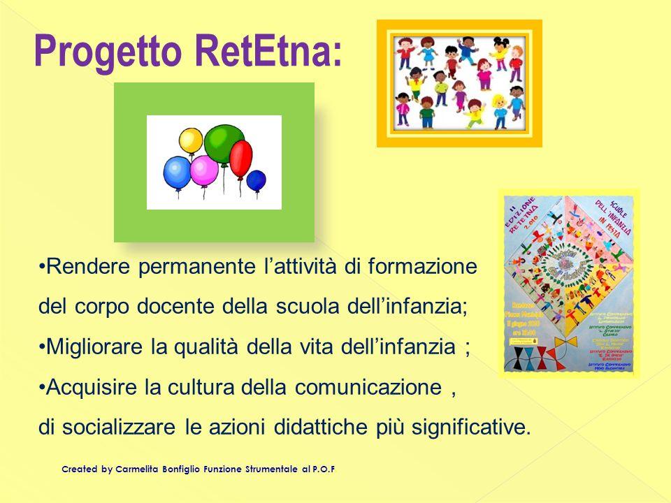 Created by Carmelita Bonfiglio Funzione Strumentale al P.O.F. Progetto RetEtna: Rendere permanente lattività di formazione del corpo docente della scu
