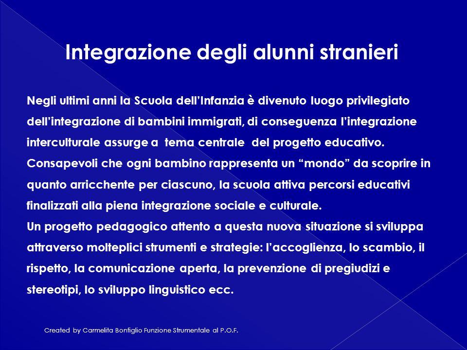 Created by Carmelita Bonfiglio Funzione Strumentale al P.O.F. Integrazione degli alunni stranieri Negli ultimi anni la Scuola dellInfanzia è divenuto