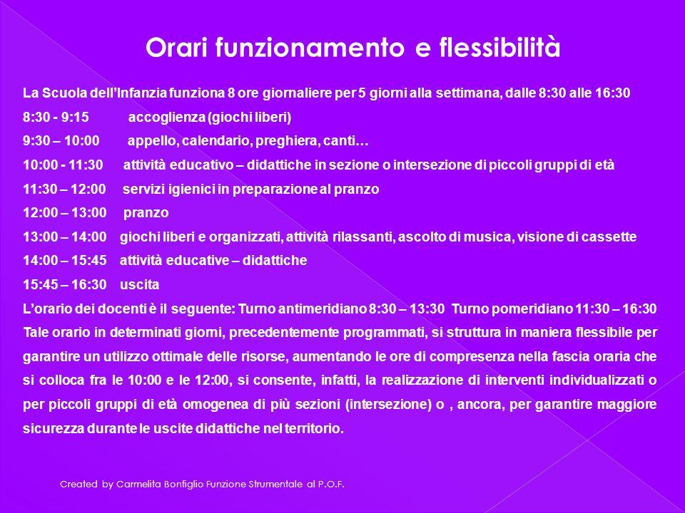 Created by Carmelita Bonfiglio Funzione Strumentale al P.O.F. Orari funzionamento e flessibilità La Scuola dellInfanzia funziona 8 ore giornaliere per
