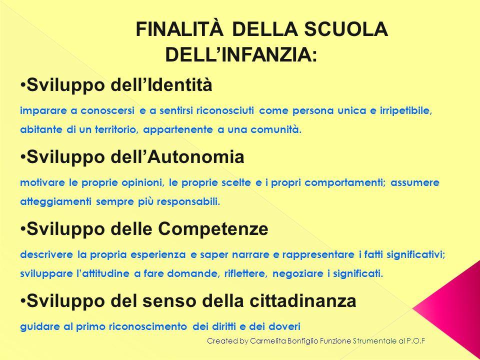 Created by Carmelita Bonfiglio Funzione Strumentale al P.O.F. FINALITÀ DELLA SCUOLA DELLINFANZIA: Sviluppo dellIdentità imparare a conoscersi e a sent
