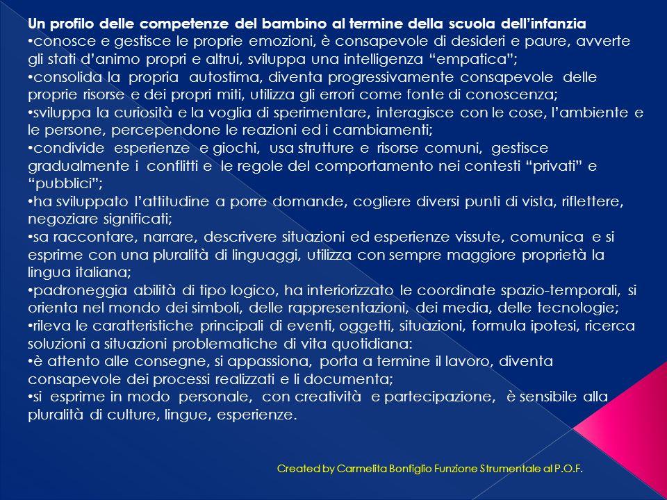 Created by Carmelita Bonfiglio Funzione Strumentale al P.O.F. Un profilo delle competenze del bambino al termine della scuola dellinfanzia conosce e g