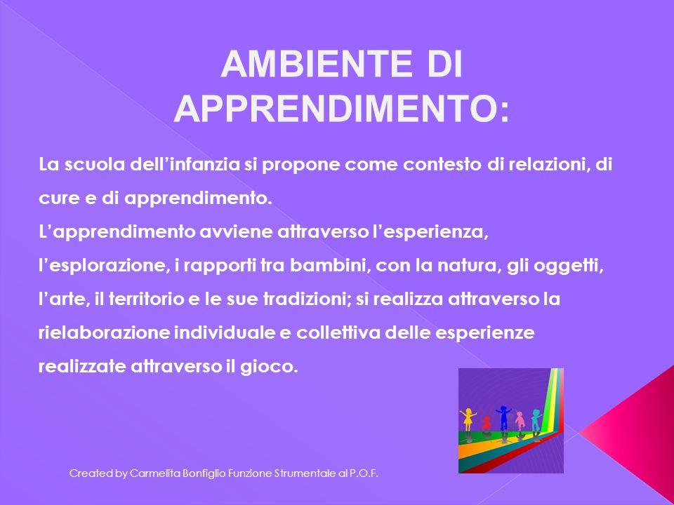 Created by Carmelita Bonfiglio Funzione Strumentale al P.O.F. AMBIENTE DI APPRENDIMENTO: La scuola dellinfanzia si propone come contesto di relazioni,