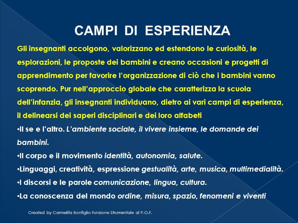 Created by Carmelita Bonfiglio Funzione Strumentale al P.O.F. CAMPI DI ESPERIENZA Gli insegnanti accolgono, valorizzano ed estendono le curiosità, le