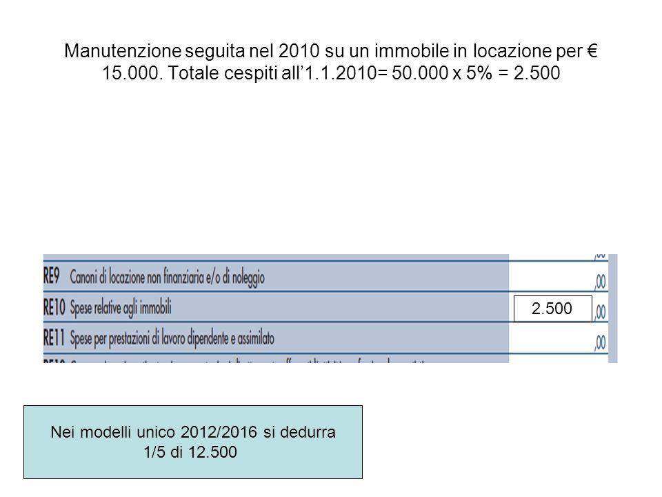 Manutenzione seguita nel 2010 su un immobile in locazione per 15.000. Totale cespiti all1.1.2010= 50.000 x 5% = 2.500 2.500 Nei modelli unico 2012/201