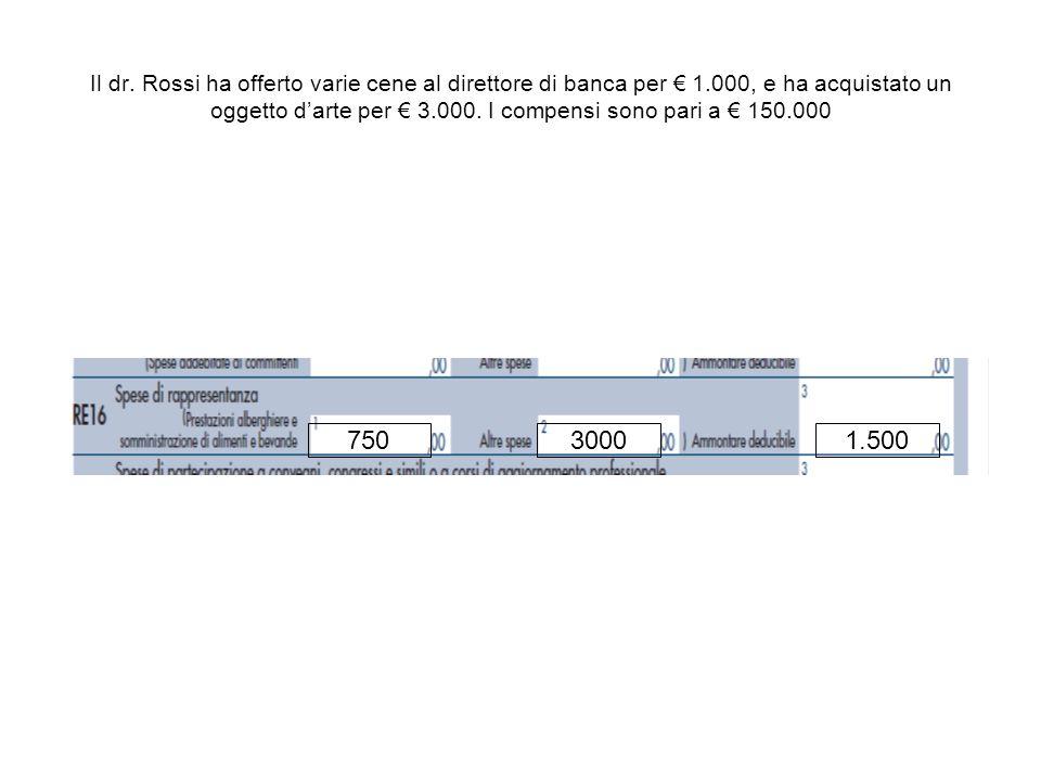 Il dr. Rossi ha offerto varie cene al direttore di banca per 1.000, e ha acquistato un oggetto darte per 3.000. I compensi sono pari a 150.000 7503000