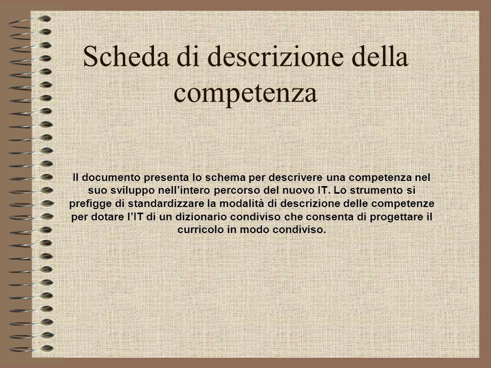 Scheda di descrizione della competenza Il documento presenta lo schema per descrivere una competenza nel suo sviluppo nellintero percorso del nuovo IT.