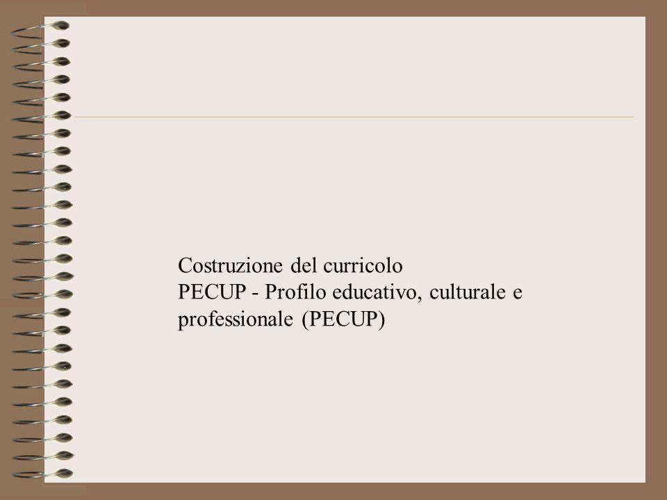 Costruzione del curricolo PECUP - Profilo educativo, culturale e professionale (PECUP)