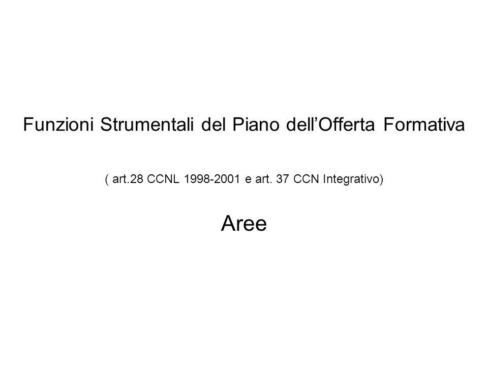 Funzioni Strumentali del Piano dellOfferta Formativa ( art.28 CCNL 1998-2001 e art. 37 CCN Integrativo) Aree