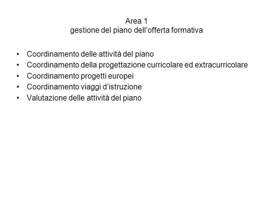 Area 1 gestione del piano dellofferta formativa Coordinamento delle attività del piano Coordinamento della progettazione curricolare ed extracurricola