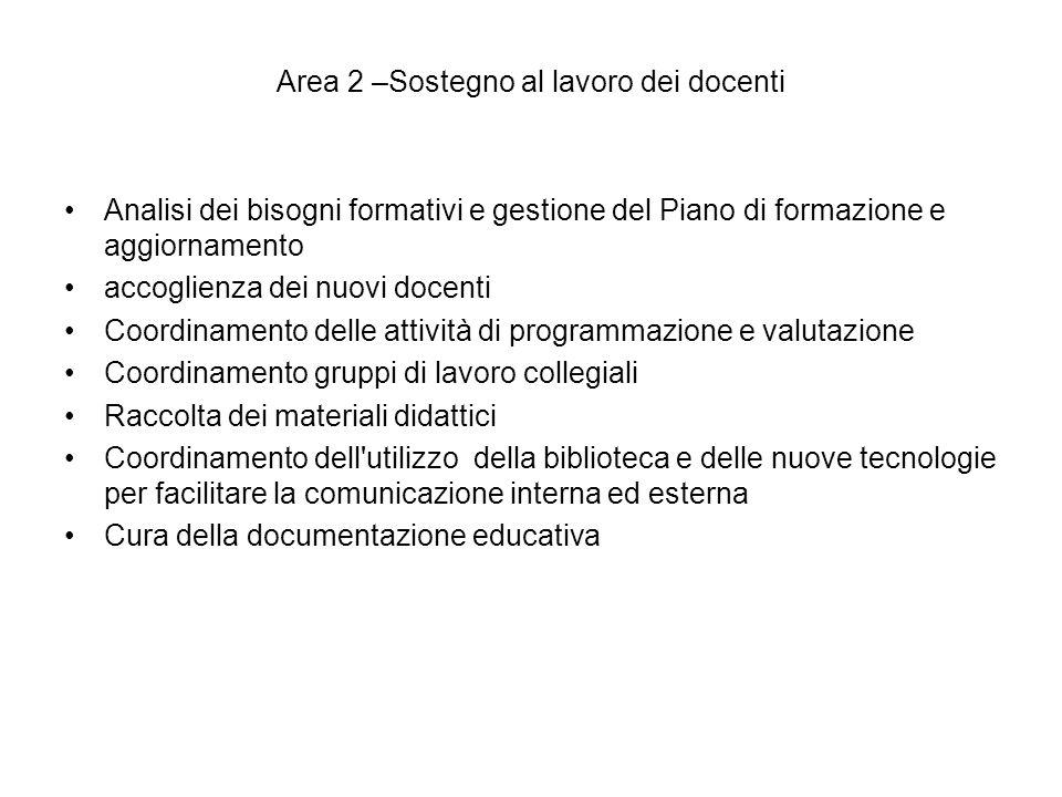 Area 2 –Sostegno al lavoro dei docenti Analisi dei bisogni formativi e gestione del Piano di formazione e aggiornamento accoglienza dei nuovi docenti