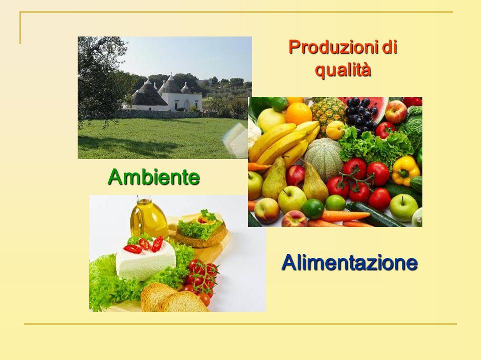Ambiente Produzioni di qualità Alimentazione
