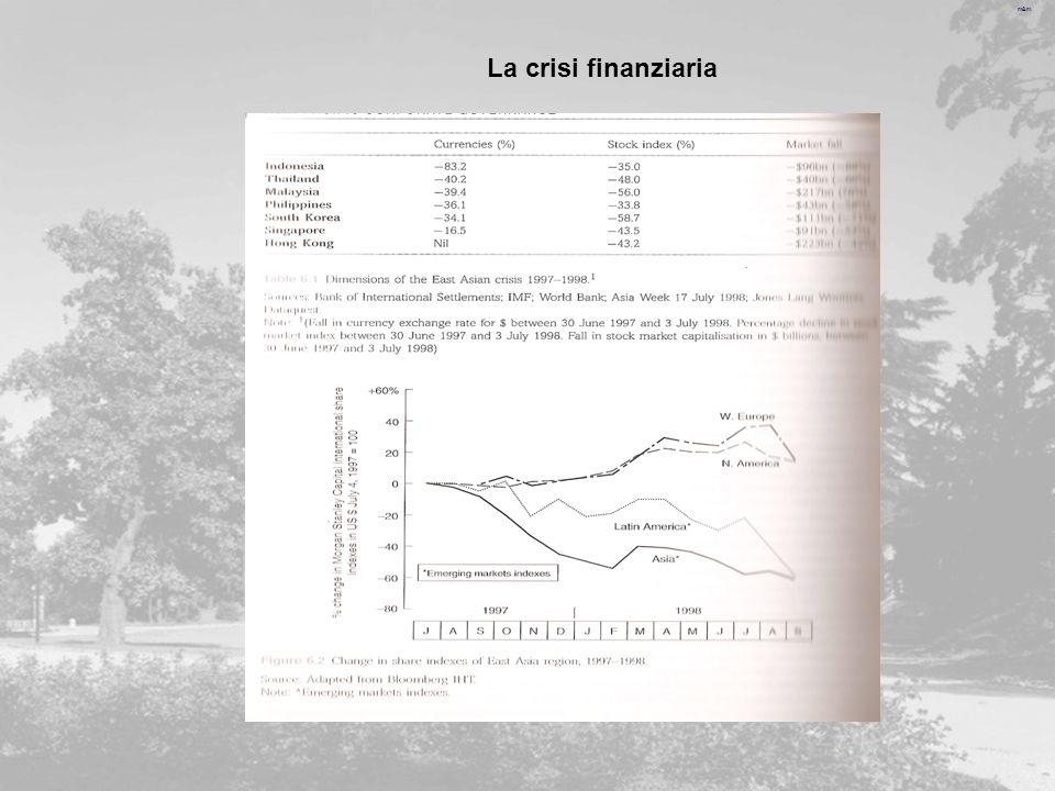 m&m La crisi finanziaria