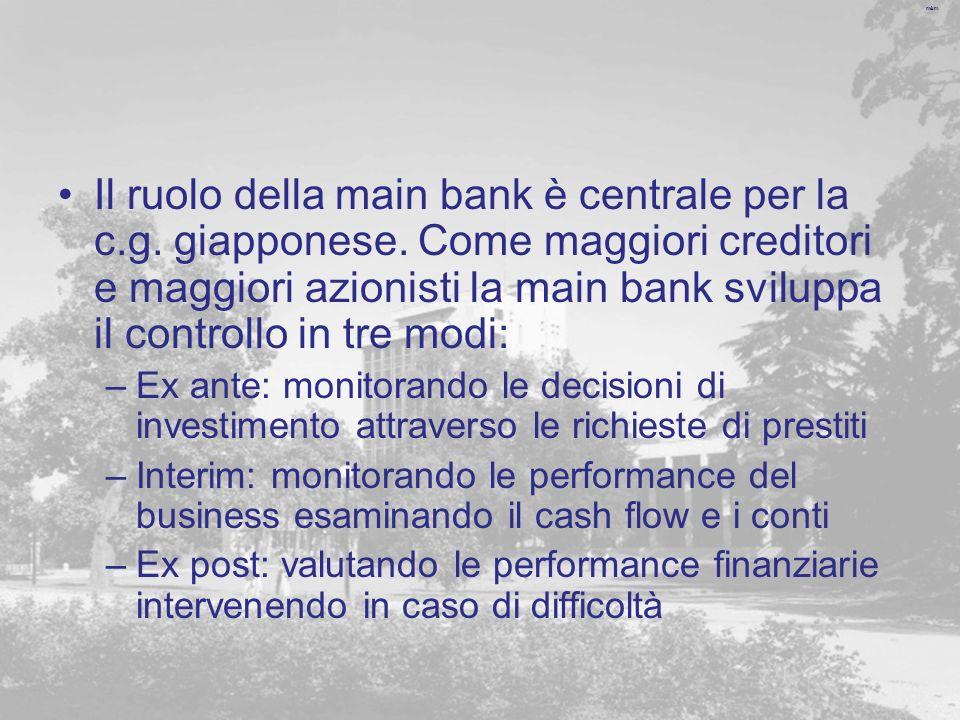 m&m Il ruolo della main bank è centrale per la c.g.