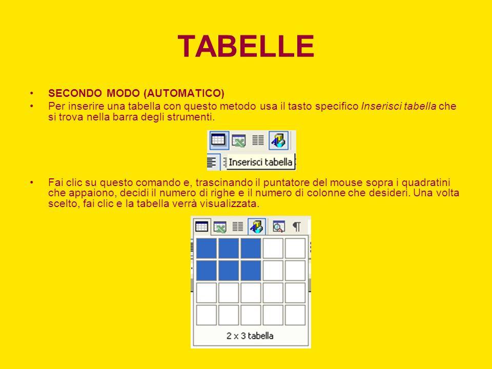 TABELLE SECONDO MODO (AUTOMATICO) Per inserire una tabella con questo metodo usa il tasto specifico Inserisci tabella che si trova nella barra degli s
