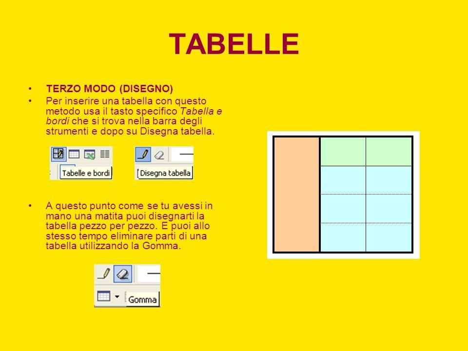 TABELLE TERZO MODO (DISEGNO) Per inserire una tabella con questo metodo usa il tasto specifico Tabella e bordi che si trova nella barra degli strument