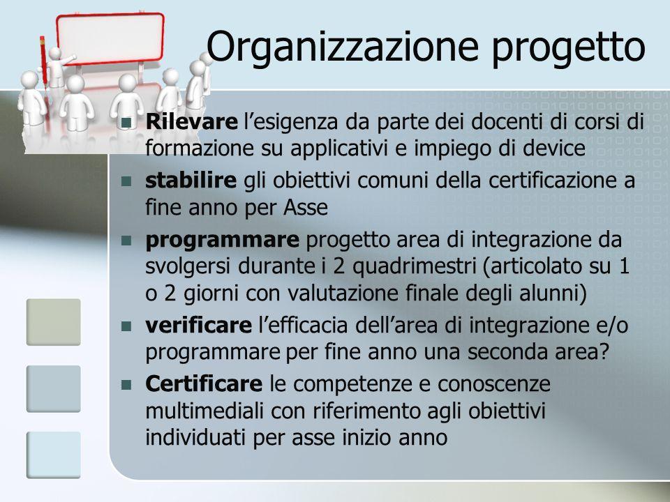 Organizzazione progetto Rilevare lesigenza da parte dei docenti di corsi di formazione su applicativi e impiego di device stabilire gli obiettivi comu