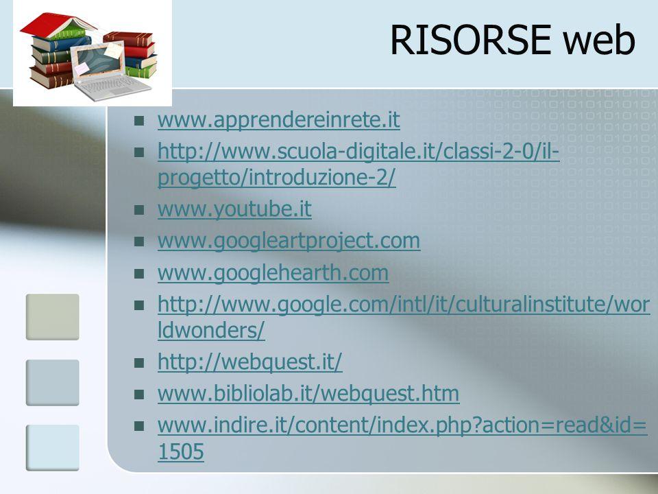 RISORSE web www.apprendereinrete.it http://www.scuola-digitale.it/classi-2-0/il- progetto/introduzione-2/ http://www.scuola-digitale.it/classi-2-0/il-