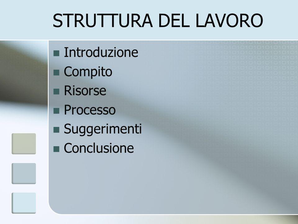 STRUTTURA DEL LAVORO Introduzione Compito Risorse Processo Suggerimenti Conclusione
