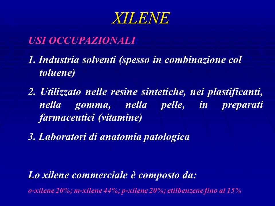 XILENE USI OCCUPAZIONALI: 1.Industria solventi (spesso in combinazione col toluene) 2.