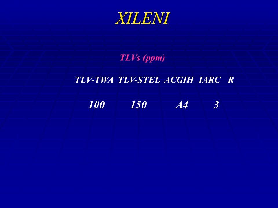 XILENI TLVs (ppm) TLV-TWA TLV-STEL ACGIH IARC R 100150 A43
