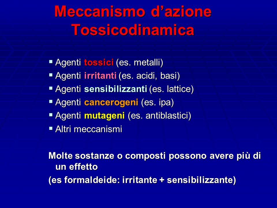 Meccanismo dazione Tossicodinamica Agenti tossici (es.
