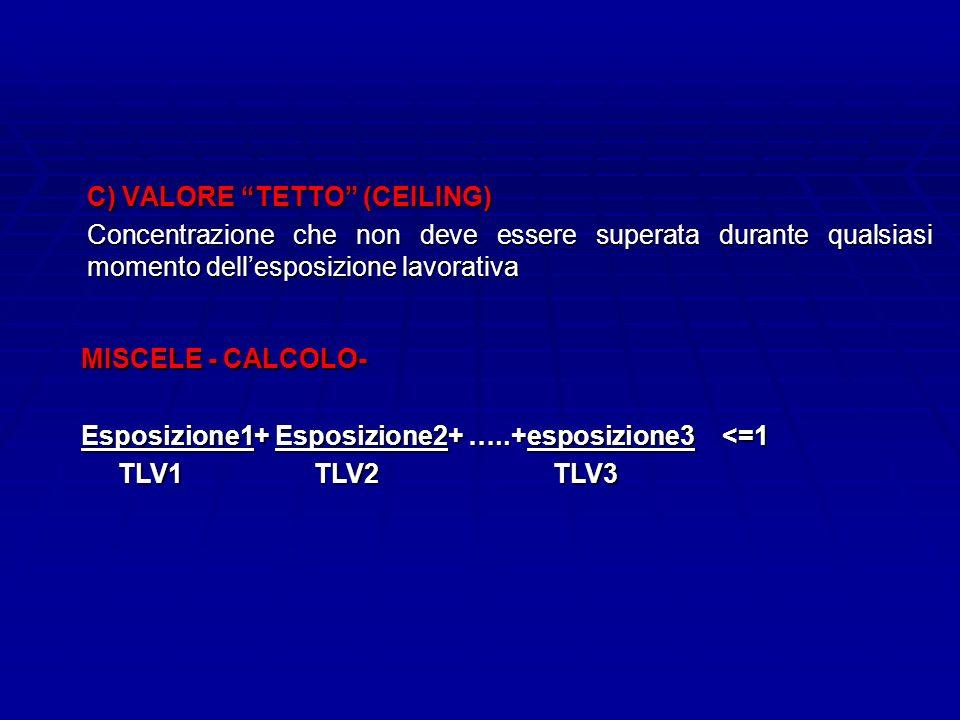 C) VALORE TETTO (CEILING) Concentrazione che non deve essere superata durante qualsiasi momento dellesposizione lavorativa MISCELE - CALCOLO- Esposizione1+ Esposizione2+ …..+esposizione3 <=1 TLV1 TLV2 TLV3 TLV1 TLV2 TLV3