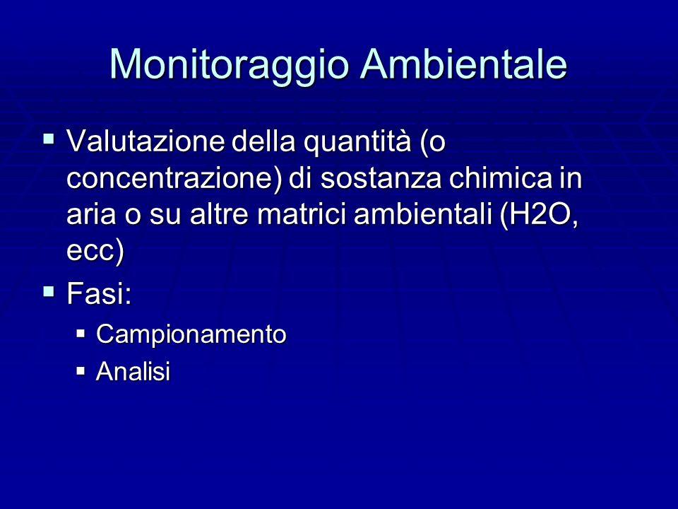 Monitoraggio Ambientale Valutazione della quantità (o concentrazione) di sostanza chimica in aria o su altre matrici ambientali (H2O, ecc) Valutazione della quantità (o concentrazione) di sostanza chimica in aria o su altre matrici ambientali (H2O, ecc) Fasi: Fasi: Campionamento Campionamento Analisi Analisi