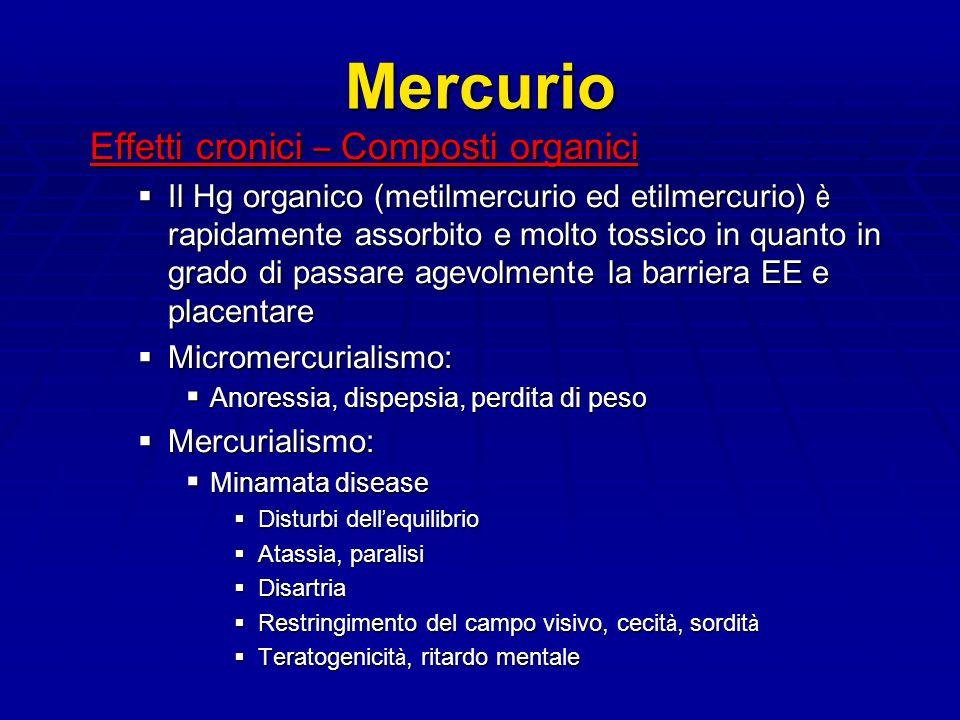Mercurio Effetti cronici – Composti organici Il Hg organico (metilmercurio ed etilmercurio) è rapidamente assorbito e molto tossico in quanto in grado di passare agevolmente la barriera EE e placentare Il Hg organico (metilmercurio ed etilmercurio) è rapidamente assorbito e molto tossico in quanto in grado di passare agevolmente la barriera EE e placentare Micromercurialismo: Micromercurialismo: Anoressia, dispepsia, perdita di peso Anoressia, dispepsia, perdita di peso Mercurialismo: Mercurialismo: Minamata disease Minamata disease Disturbi dell equilibrio Disturbi dell equilibrio Atassia, paralisi Atassia, paralisi Disartria Disartria Restringimento del campo visivo, cecit à, sordit à Restringimento del campo visivo, cecit à, sordit à Teratogenicit à, ritardo mentale Teratogenicit à, ritardo mentale