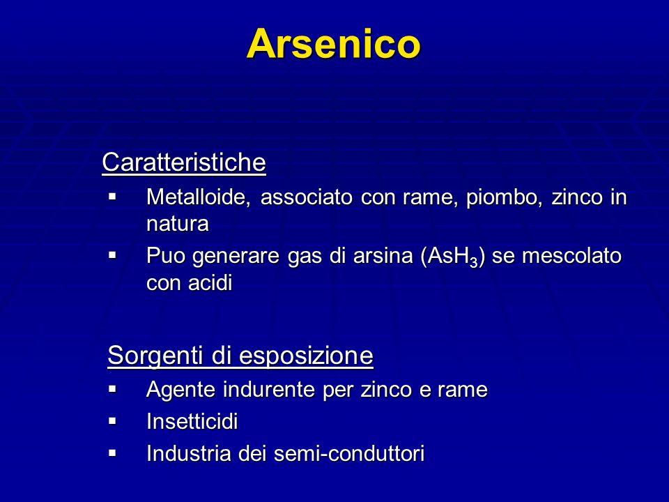Arsenico Caratteristiche Metalloide, associato con rame, piombo, zinco in natura Metalloide, associato con rame, piombo, zinco in natura Puo generare gas di arsina (AsH 3 ) se mescolato con acidi Puo generare gas di arsina (AsH 3 ) se mescolato con acidi Sorgenti di esposizione Agente indurente per zinco e rame Agente indurente per zinco e rame Insetticidi Insetticidi Industria dei semi-conduttori Industria dei semi-conduttori