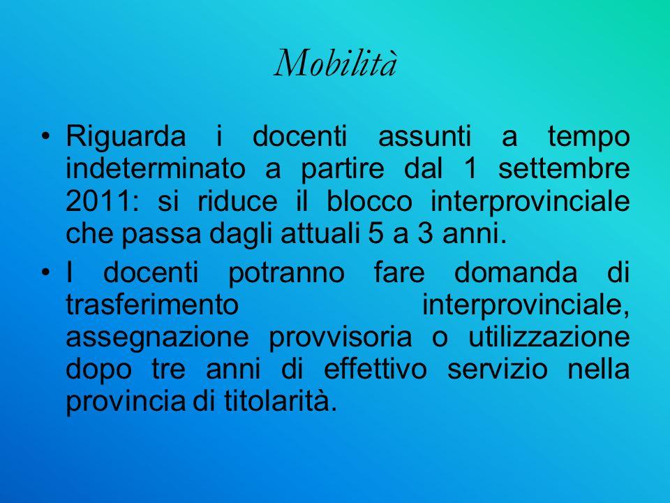 Mobilità Riguarda i docenti assunti a tempo indeterminato a partire dal 1 settembre 2011: si riduce il blocco interprovinciale che passa dagli attuali