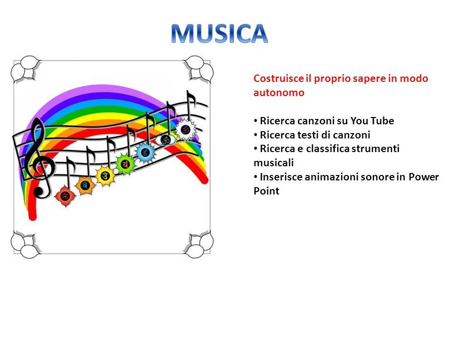 Costruisce il proprio sapere in modo autonomo Ricerca canzoni su You Tube Ricerca testi di canzoni Ricerca e classifica strumenti musicali Inserisce a