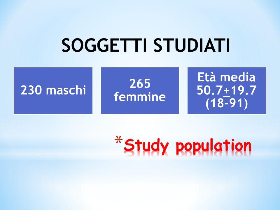 230 maschi 265 femmine Età media 50.7+19.7 (18-91) SOGGETTI STUDIATI