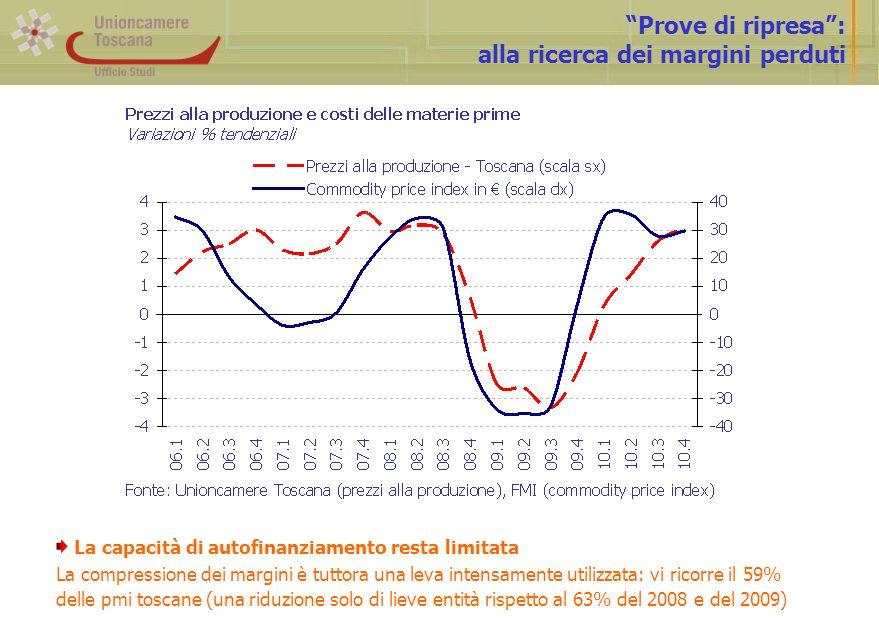 Prove di ripresa: alla ricerca dei margini perduti La capacità di autofinanziamento resta limitata La compressione dei margini è tuttora una leva intensamente utilizzata: vi ricorre il 59% delle pmi toscane (una riduzione solo di lieve entità rispetto al 63% del 2008 e del 2009)
