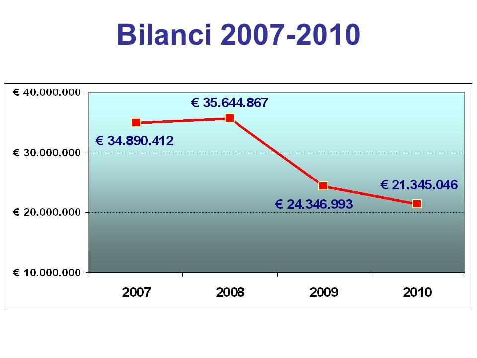 Bilanci 2007-2010