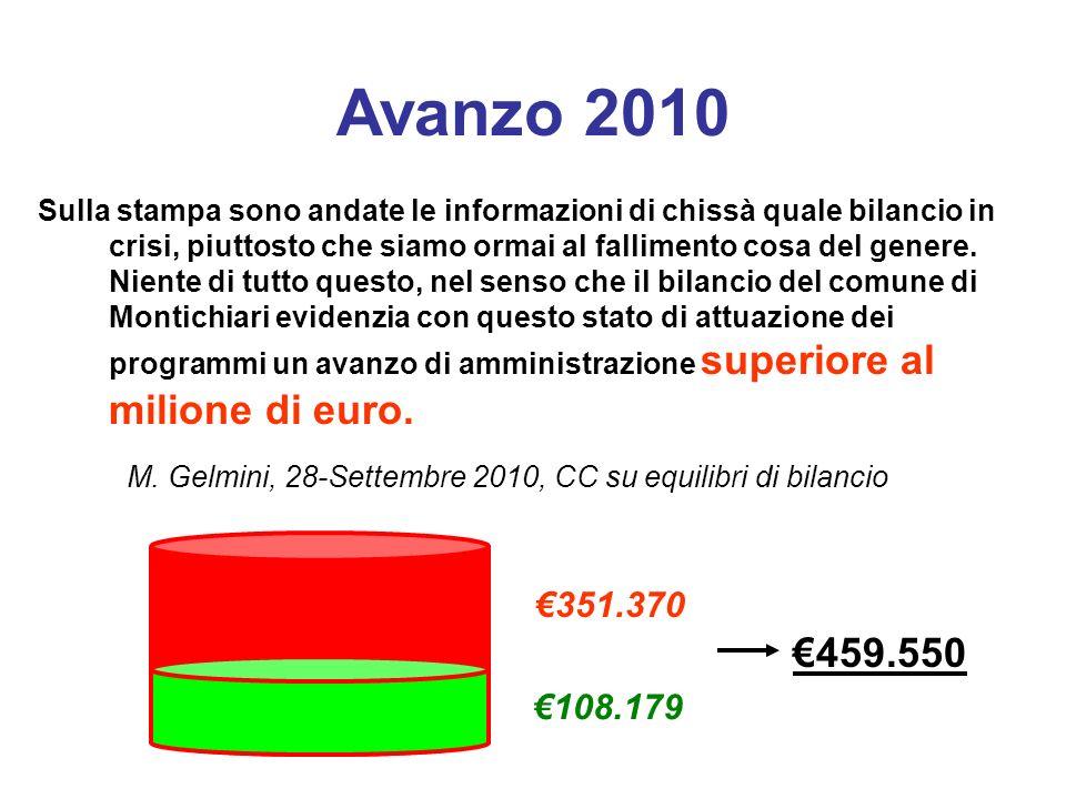 Avanzo 2010 Sulla stampa sono andate le informazioni di chissà quale bilancio in crisi, piuttosto che siamo ormai al fallimento cosa del genere.