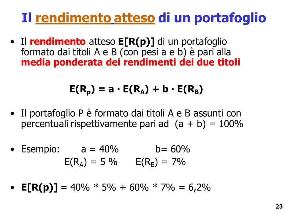 23 rendimentoIl rendimento atteso E[R(p)] di un portafoglio formato dai titoli A e B (con pesi a e b) è pari alla media ponderata dei rendimenti dei d