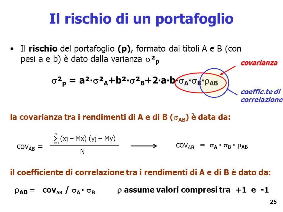 25 Il rischio di un portafoglio il coefficiente di correlazione tra i rendimenti di A e di B è dato da: la covarianza tra i rendimenti di A e di B ( A