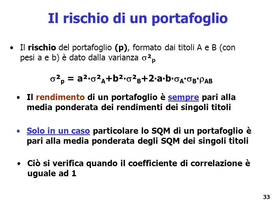 33 Il rischio di un portafoglio ² p = a² ² A +b² ² B +2ab A B AB rischioIl rischio del portafoglio (p), formato dai titoli A e B (con pesi a e b) è da