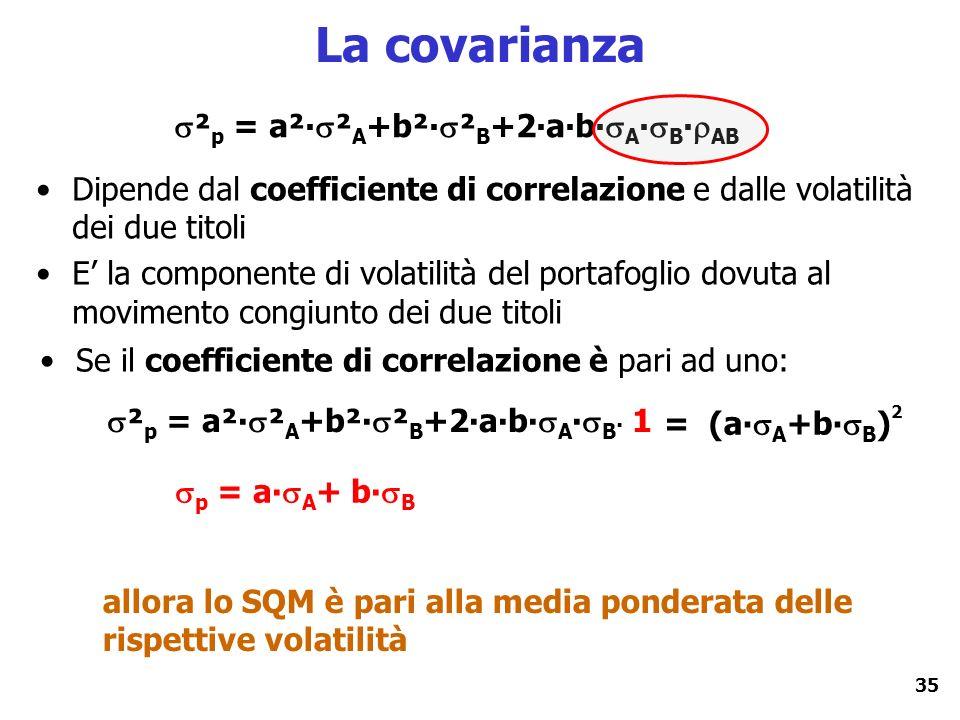 35 La covarianza Dipende dal coefficiente di correlazione e dalle volatilità dei due titoli E la componente di volatilità del portafoglio dovuta al mo