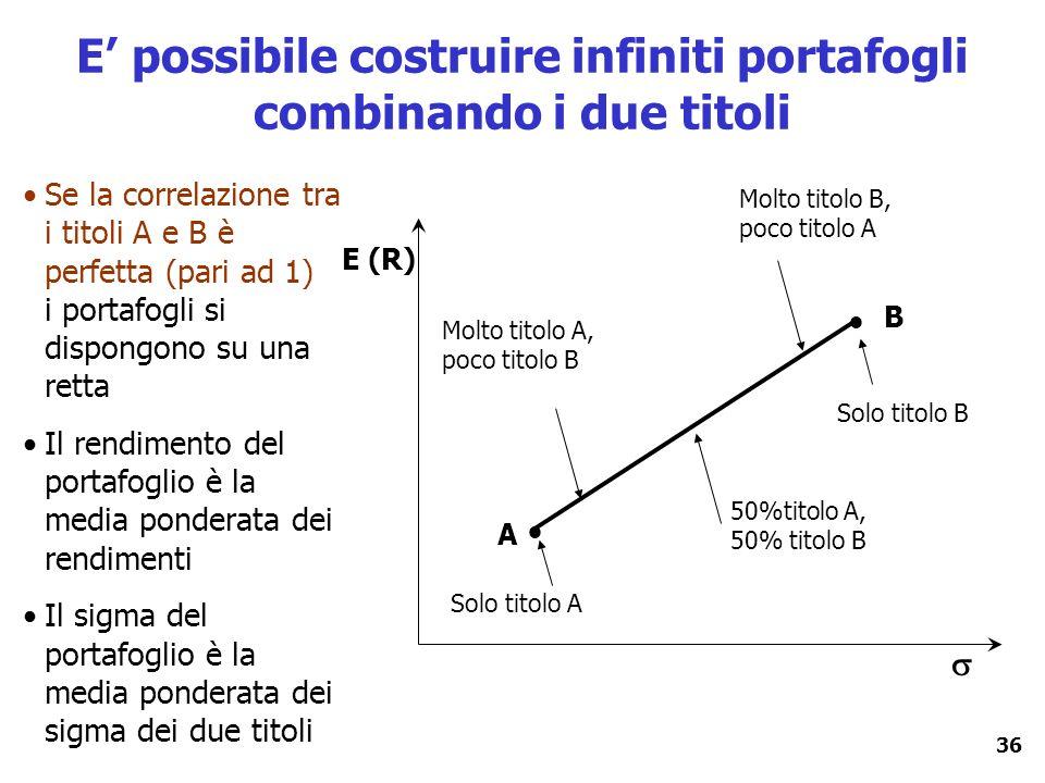 36 E possibile costruire infiniti portafogli combinando i due titoli E (R) A B Se la correlazione tra i titoli A e B è perfetta (pari ad 1) i portafog