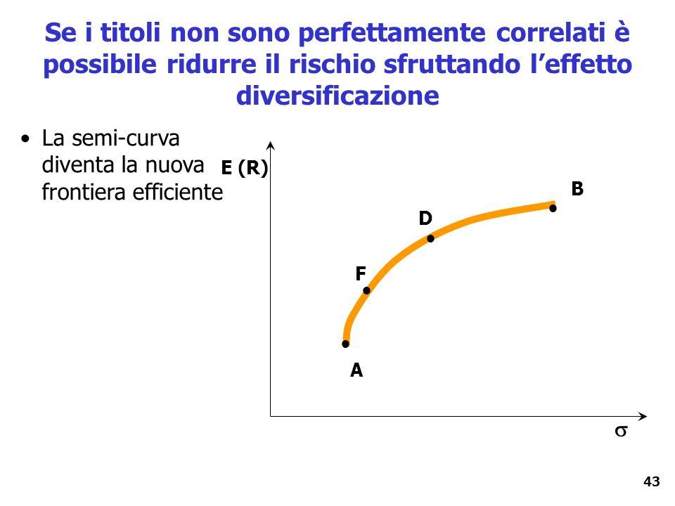 43 Se i titoli non sono perfettamente correlati è possibile ridurre il rischio sfruttando leffetto diversificazione E (R) A B La semi-curva diventa la