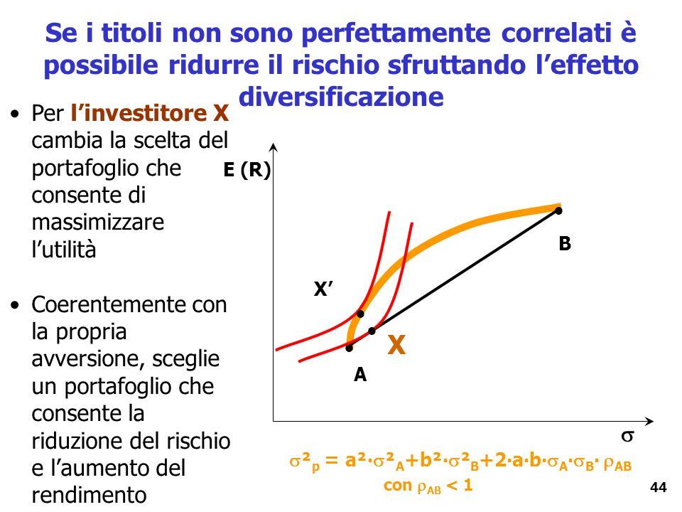 44 Se i titoli non sono perfettamente correlati è possibile ridurre il rischio sfruttando leffetto diversificazione E (R) A B X X Per linvestitore X c
