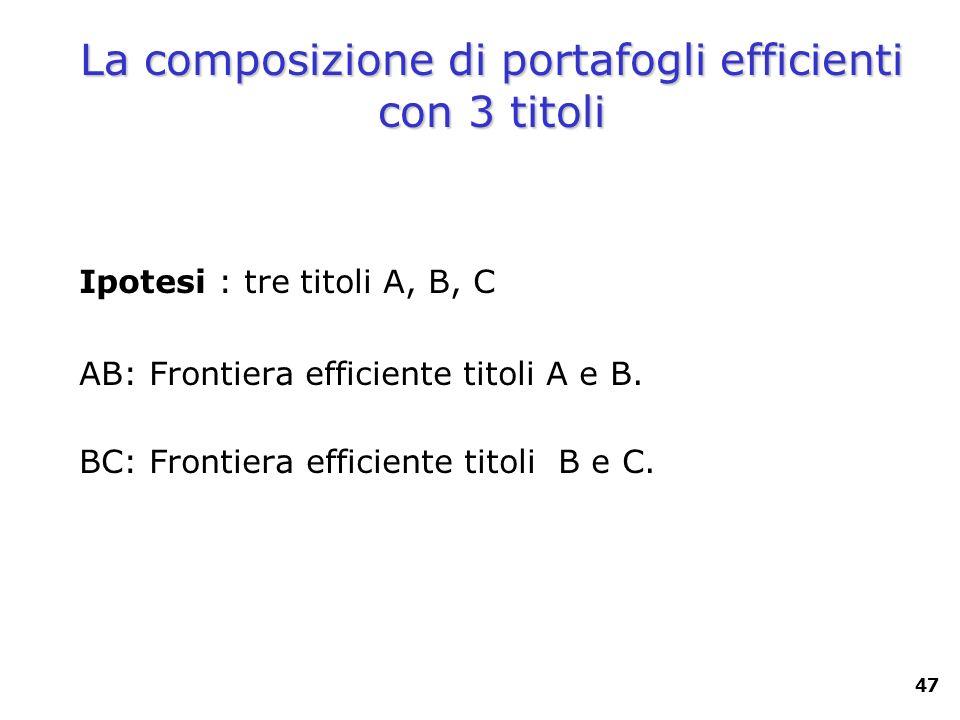 47 La composizione di portafogli efficienti con 3 titoli Ipotesi : tre titoli A, B, C AB: Frontiera efficiente titoli A e B. BC: Frontiera efficiente