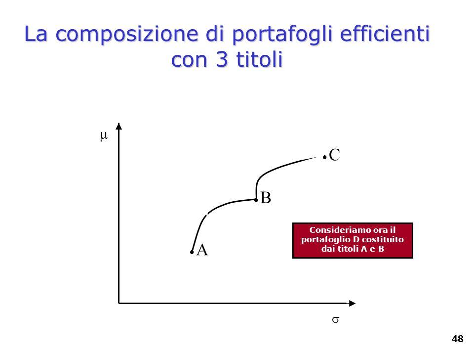 48 A B C La composizione di portafogli efficienti con 3 titoli Consideriamo ora il portafoglio D costituito dai titoli A e B