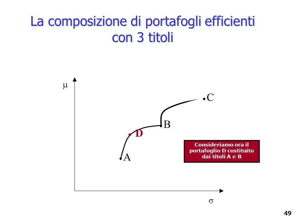 49 D A B C La composizione di portafogli efficienti con 3 titoli Consideriamo ora il portafoglio D costituito dai titoli A e B