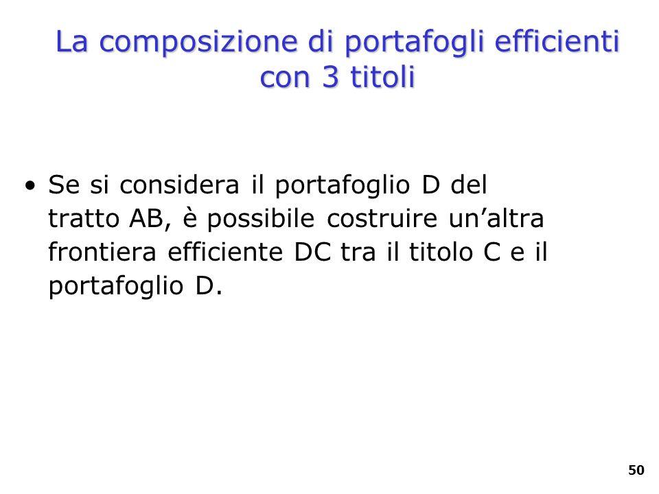 50 La composizione di portafogli efficienti con 3 titoli Se si considera il portafoglio D del tratto AB, è possibile costruire unaltra frontiera effic
