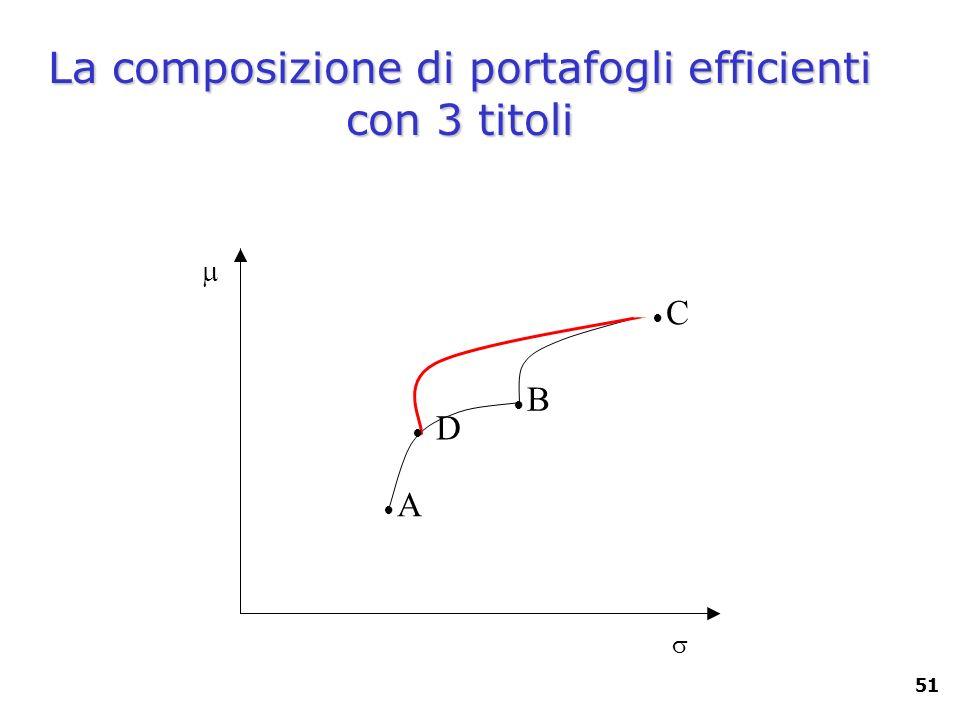 51 D A B C La composizione di portafogli efficienti con 3 titoli
