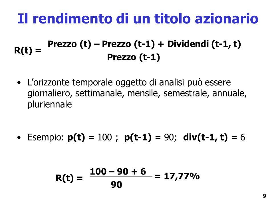 9 Il rendimento di un titolo azionario Prezzo (t-1) Prezzo (t) – Prezzo (t-1) + Dividendi (t-1, t) R(t) = Lorizzonte temporale oggetto di analisi può